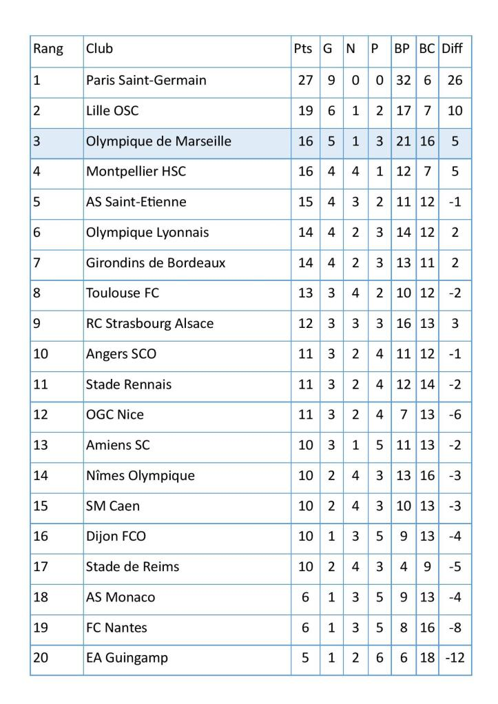 baseclassement-page-001